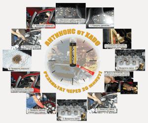 Инструкция по раскоксовке двигателя