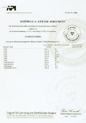Сертификат API
